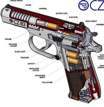 1911 schematic html with Pistola Cz 83 on Extreme Tnt also 22663 together with B2 likewise Handgun Revolver as well M16  ponents Wiring Diagrams.