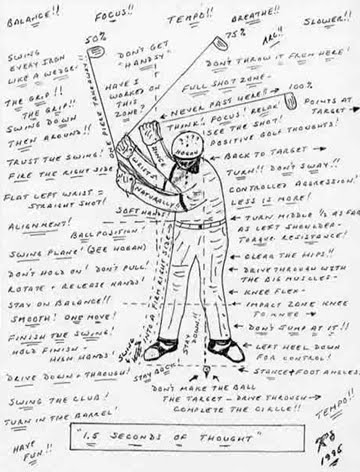 Rip One Golf- Golf Instruction, Golf Coaching, Golf
