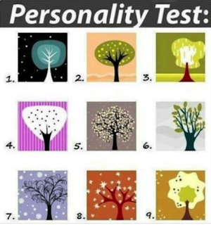Pohon kepribadian,Pilih dan lihat kepribadianmu yuk!