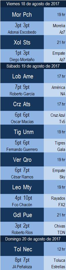 Calendario jornada 5 del futbol mexicano apertura 2017