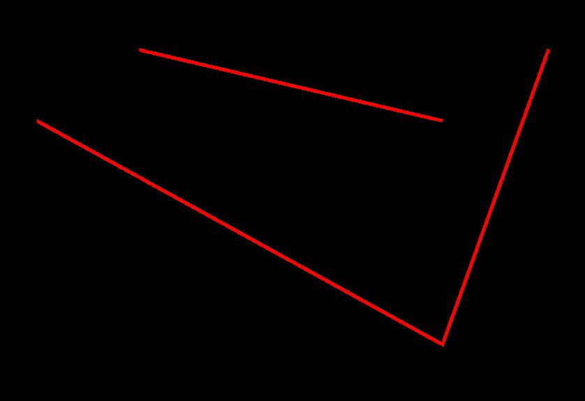 diagonal sisi balok