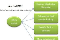 Pengertian dan Manfaat Hadoop HDFS dalam Big Data
