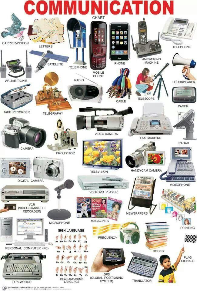 Click on: COMMUNICATION TECHNOLOGY