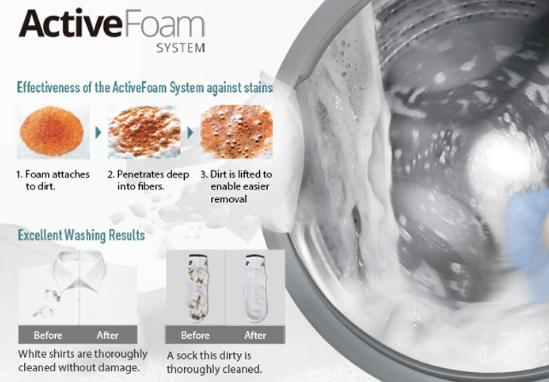 Active Foam pada Mesin Cuci