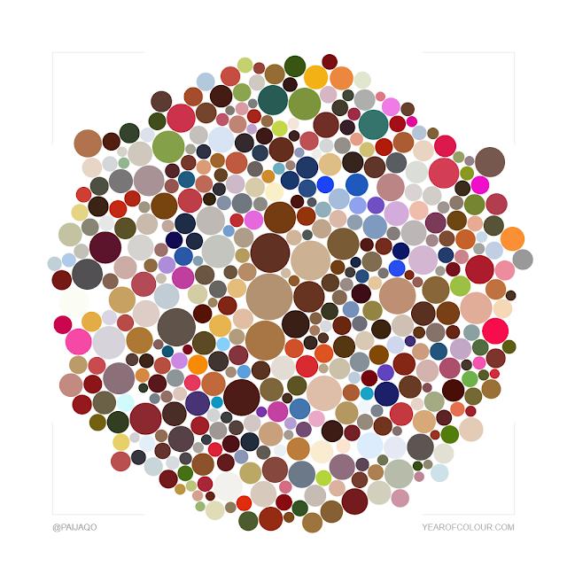 värikartta2018