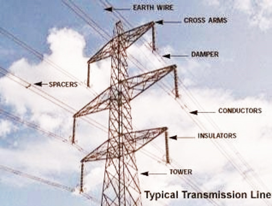 Wiring Diagram Of Ceiling Fan With Regulator Sun Tach 2 Electrical And Electronics Engineering: Typical Transmission Line