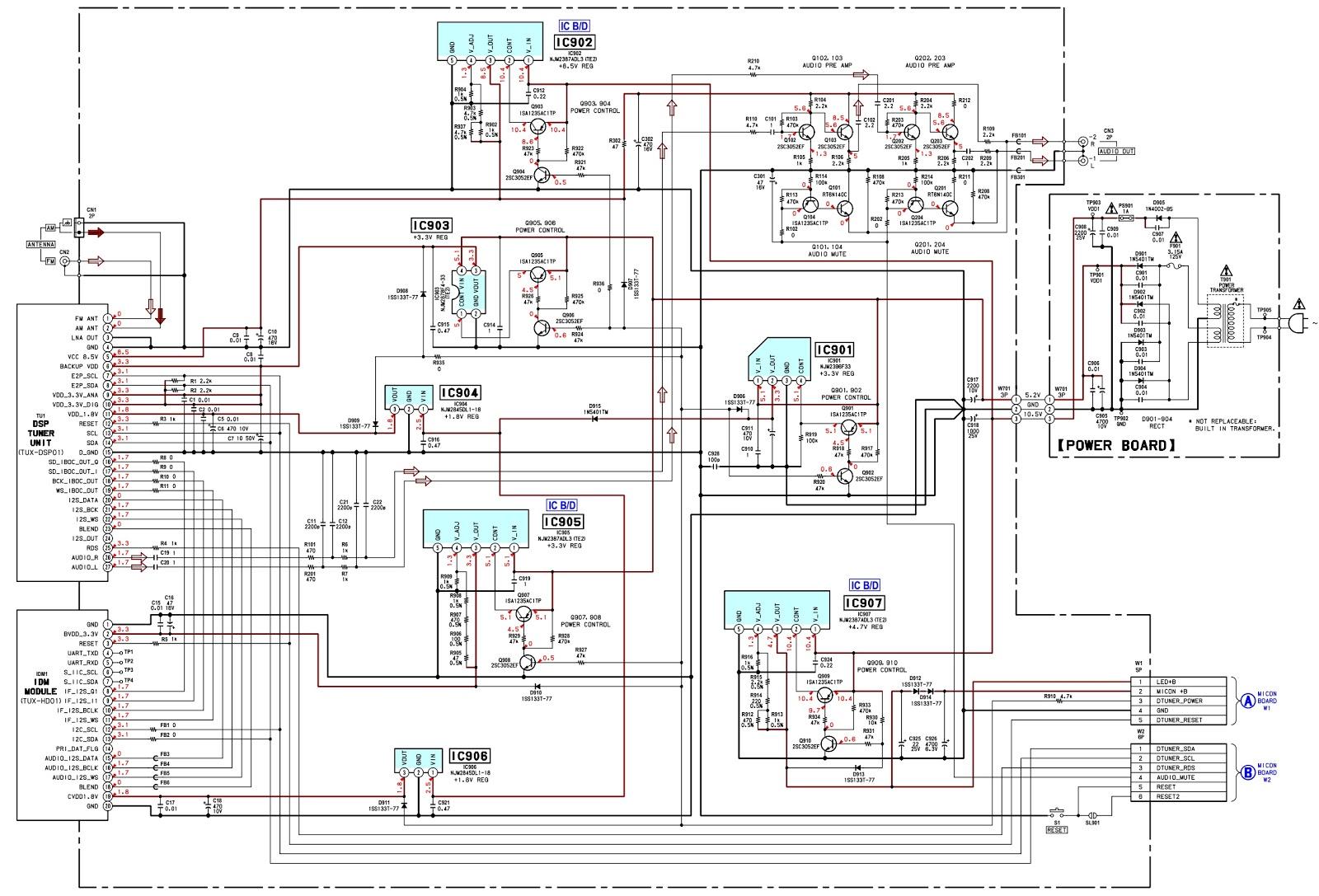 Electro Help Sony Xdr F1hd