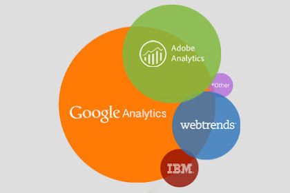 Cara Daftar dan Memasang Google Analytics di Blogger