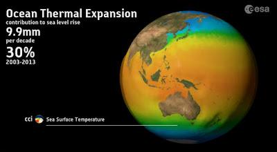 Expansão térmica dos oceanos