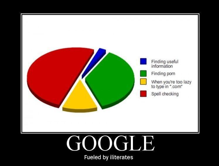 Google Fueled By Iliterates
