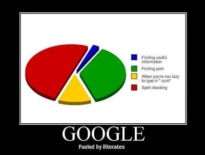 Funny Life of Pi Google Fueled by Illiterates