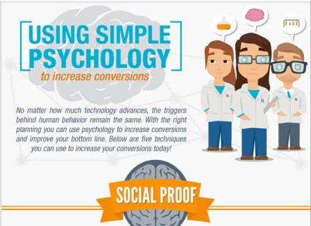 The Psychology of Conversions : eAskme