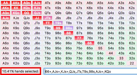 Triple-3 betting key trade binary options with minimum deposit