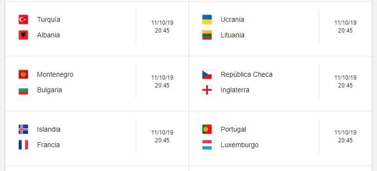 12 Calendario eliminatorias Eurocopa 2020 - 11 de octubre 2019. Partidos de clasificación Eurocopa 2020. Juegos de las eliminatorias Eurocopa 2020. Partidos, fechas, hora, transmisiones eliminatorias Eurocopa 2020. Donde ver la Eurocopa 2020
