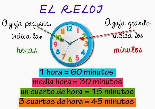 http://matesblogdelprofejuan.blogspot.com.es/2015/03/la-hora.html