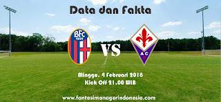 Data dan Fakta Liga Fantasia Serie A Gio 23 Bologna vs Fiorentina Fantasi Manager Indonesia
