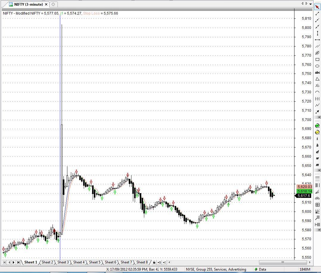 Heikin ashi trading system amibroker - Heiken Ashi Trading System