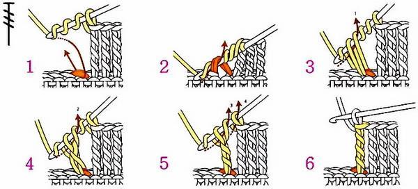 to Crochet the Double Treble (or Double Triple) Crochet Stitch (dtr ...