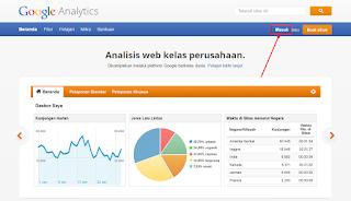 Cara Membuat Google Analytics & Memasangnya Pada Website