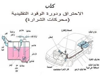 محركات الشرارة pdf