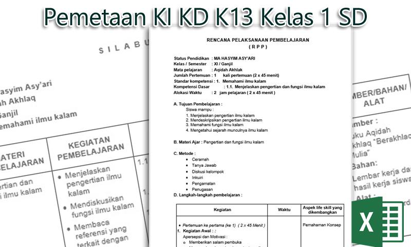 Pemetaan KI KD Kurikulum 2013 Kelas 1 SD Revisi 2016