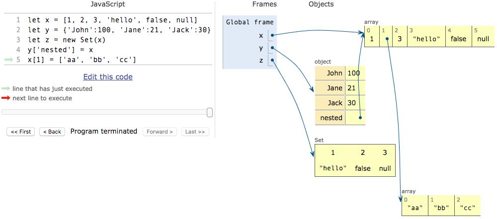 IEEE Software Blog: How Python Tutor Uses Debugger Hooks to