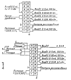 Схемы соединений регулирующих блоков системы «Каскад»