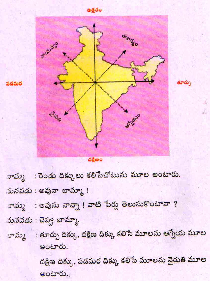 Telugu Web World Directions East West North South