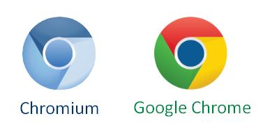 über google chrome