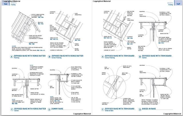 Free wood frame construction manual