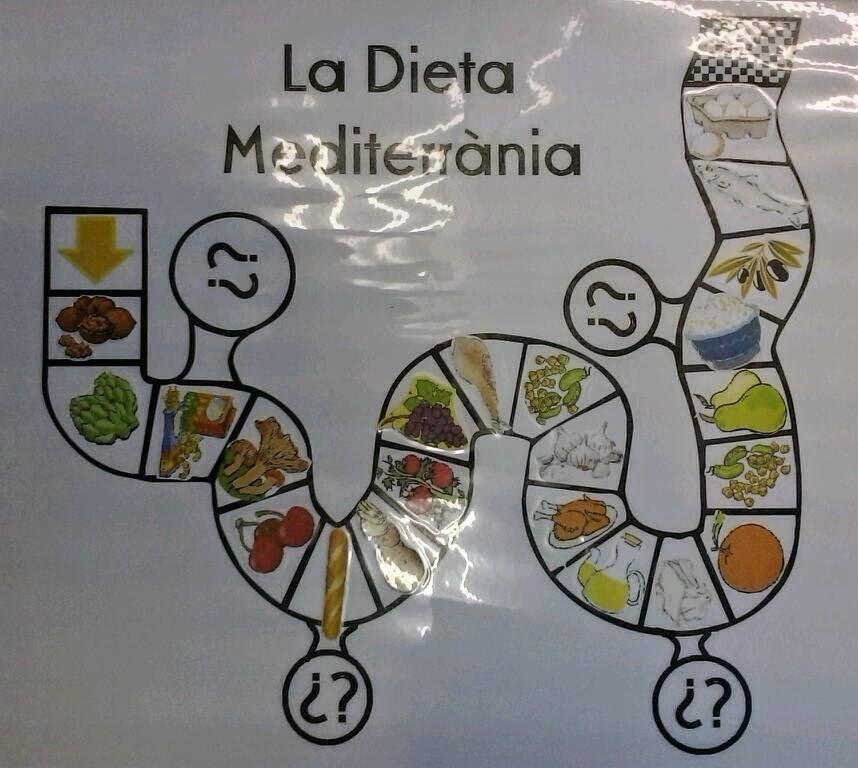 """La Princesa Verde: El juego de """"La dieta mediterranea"""""""
