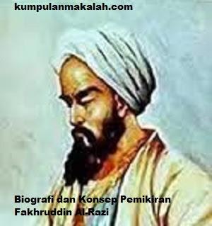 Biografi dan Konsep Pemikiran Fakhruddin Al-Razi