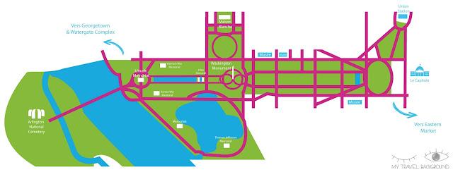 My Travel Background : 12 lieux à visiter à Washington D.C. - L'alignement du Mall