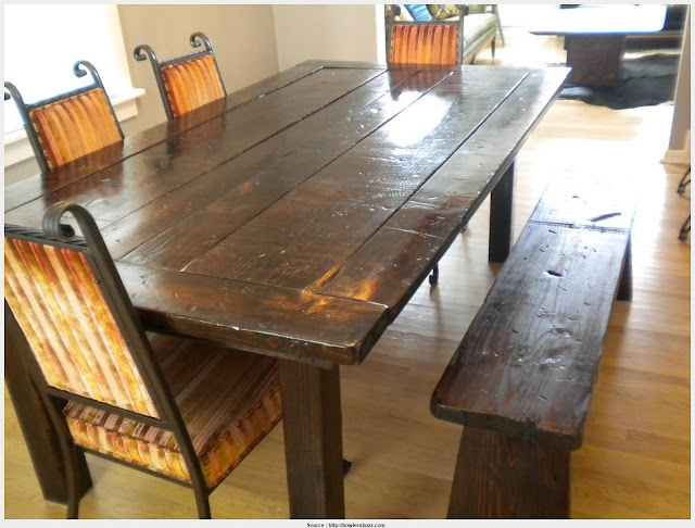 Best Rustic Wood Dining Room Table Collection