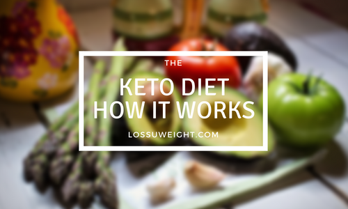 Keto Diet : How it works