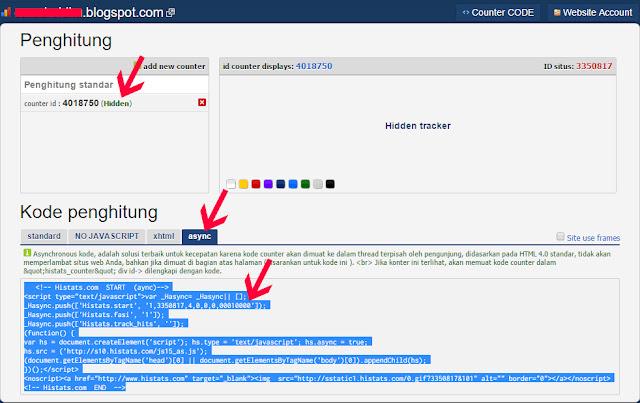 Mengetahui dan memantau tayangan laman blog kita yang disaksikan oleh si pengunjung