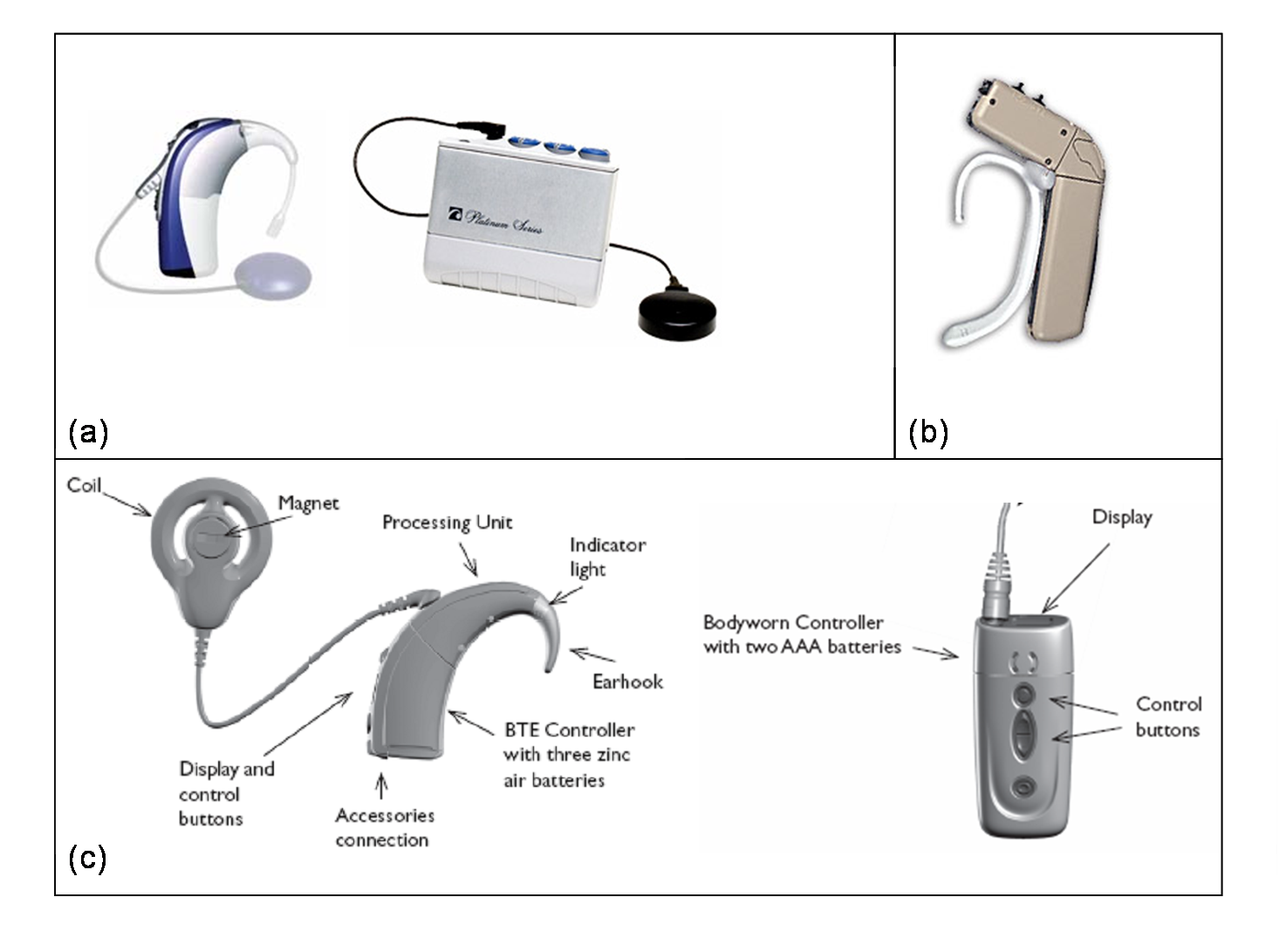 microphone parts diagram