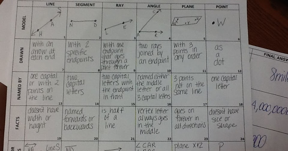 100+ Taking Math Notes – yasminroohi