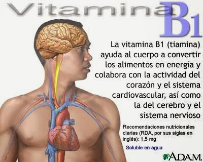La deficiencia de Vitamina B1 produce...
