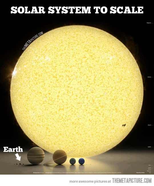 Planetary System to Scale - Pics about space