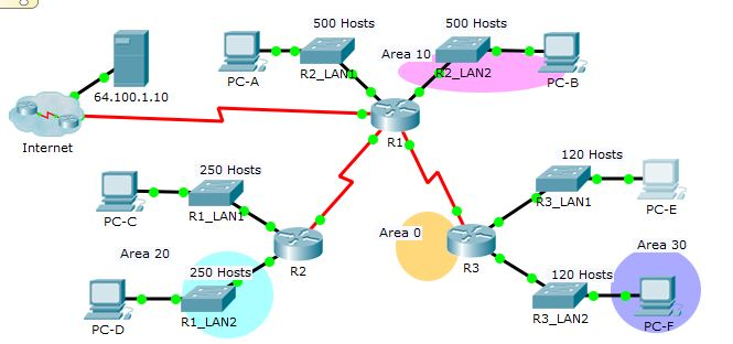 8 3 1 2 packet tracer pdf Download 8 3 1 2 lab packet tracer answers guide pdf and others format out there from this web site may not be reproduced in any form, in whole or in part (except for .