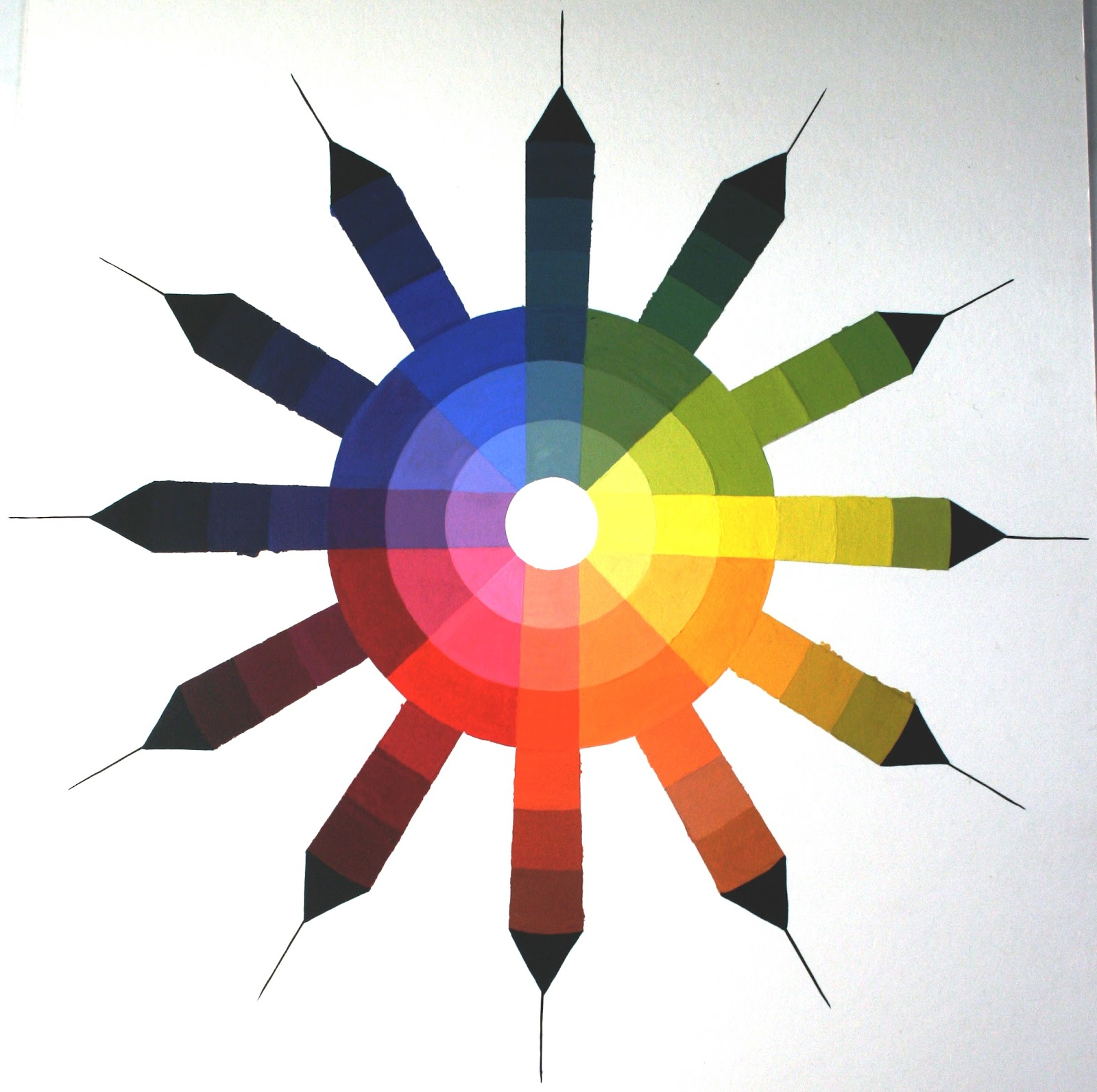 Color Wheel Ideas Displaying Images For Complex