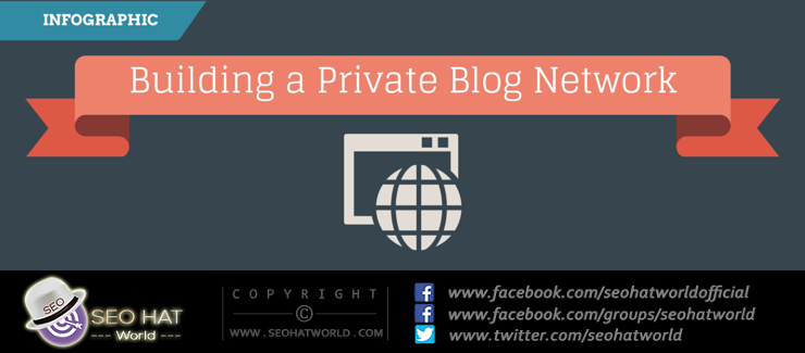 How to Build a Private Blog Network (PBN) Training Course