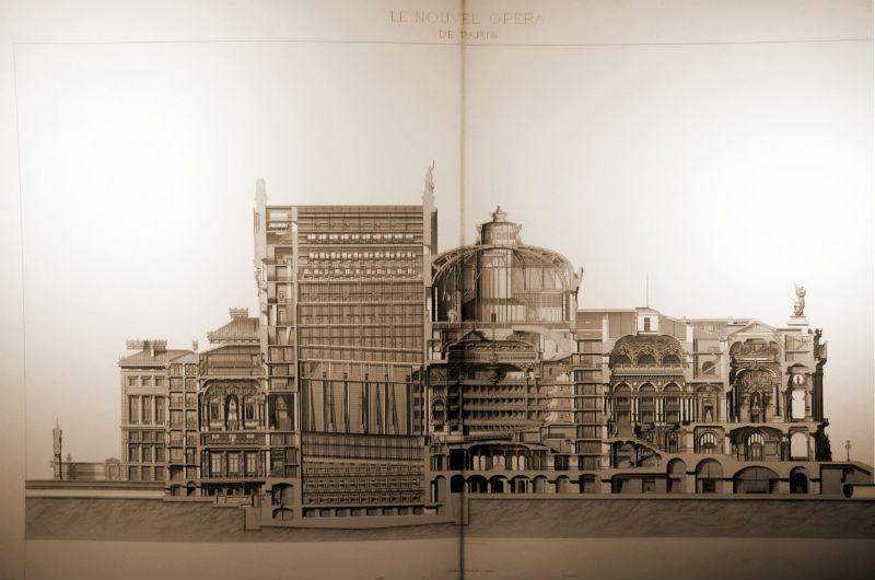 Sección longitudinal de la Ópera Garnier