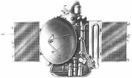 Mars 5 Orbiter | 3MS No.53S ~ AKSRC