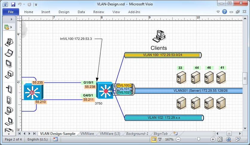 VLAN Numbering Standards Design Guide ~ Network, Server, IP