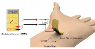 Self-Powered Paper Patch Help Diabetics Measure Glucose During Exercise