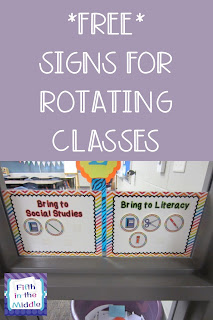 Free signs for rotating classes