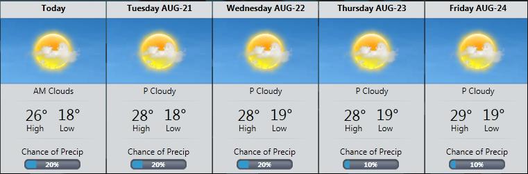 CLIQUE NOVA YORK: Tempo e temperatura em Nova York
