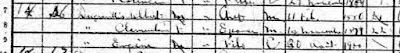Eugene Desgroseilliers on the 1901 census of Canada